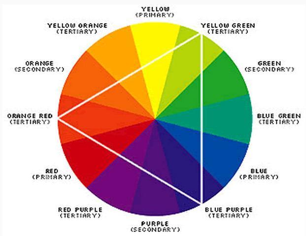 Các màu bổ sung cho nhau